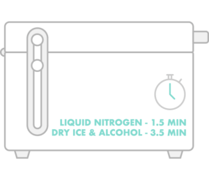 Cryogenic Freezing Equipment - Box Freeze Times